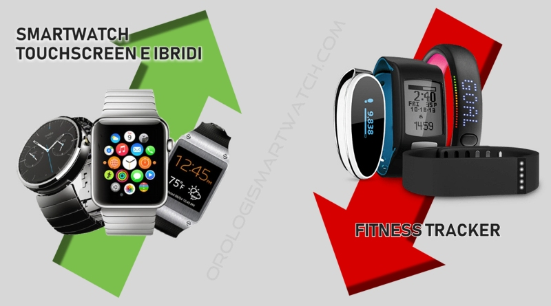 Smartwatch sempre più popolari, fitness tracker in declino